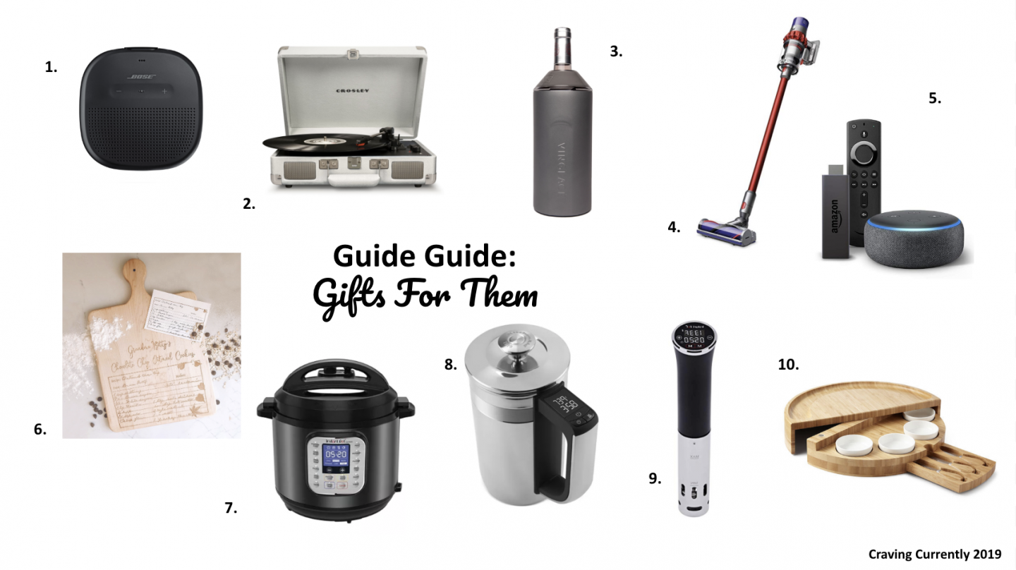 Gift Guide: Gifts for Them